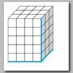 Come si calcola il volume dei solidi nelle varie forme