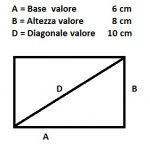 Area rettangolo definizione e formule complete