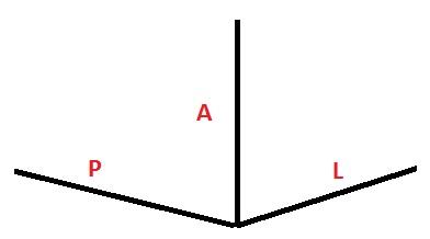 Lati calcolo metro cubo