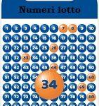 Numeri lotto dalla tua data preferita