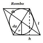 Area del Rombo e le sue varie formule